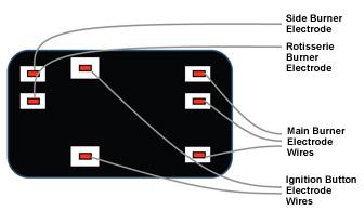 spark_electrode_diagram cuisinart bbqs troubleshoot